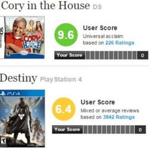 Cory In The House Ds: Cory in the House Ds  User Score  Universal acclaim  based on 226 Ratings  9.6  OLS  Your Score  0  Destiny Play Station 4  User Score  Mixed or average reviews  based on 3842 Ratings  6.4  Your Score  0