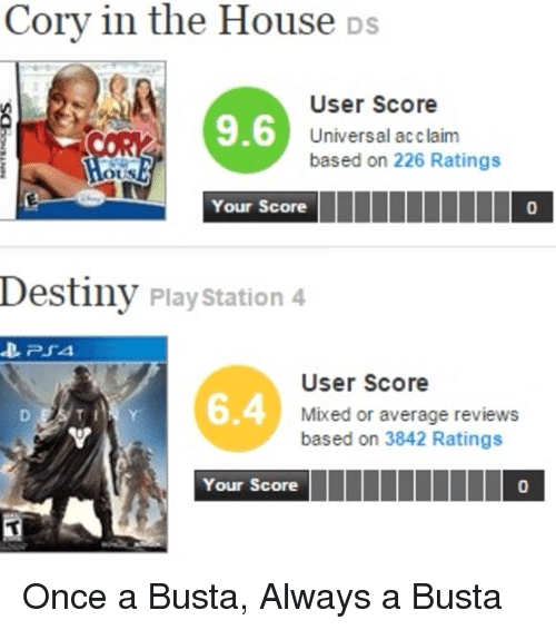 Cory In The House Ds: Cory in the House Ds  User Score  Universal acclaim  based on 226 Ratings  9.6  Ot  Your Score  0  Destiny Play Station 4  PS4  User Score  Mixed or average reviews  based on 3842 Ratings  6.4  Your Score  0 <p>Once a Busta, Always a Busta</p>
