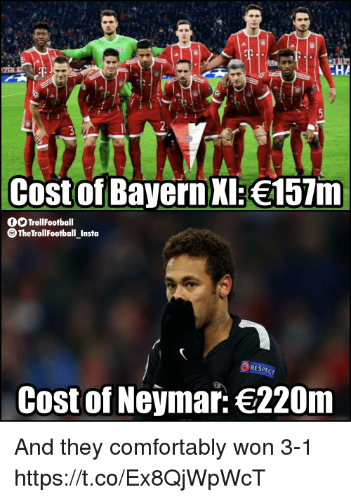 Memes, Neymar, and Bayern: Cost of Bayern K: 157m  TrollFootball  TheTrollFootball Insta  RESPEC  Cost of Neymar: 220m And they comfortably won 3-1 https://t.co/Ex8QjWpWcT