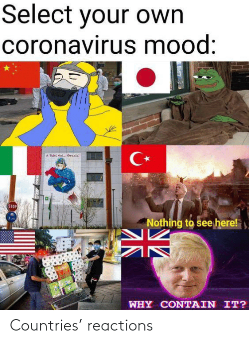 reactions: Countries' reactions