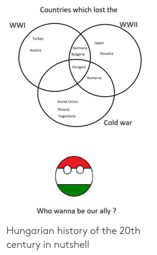 Bulgaria: Countries which lost the  WWI  WWIl  Turkey  Japan  Germany  Austria  Bulgaria  Slovakia  Hungary  Rumania  Soviet Union  Poland  Yugoslavia  Cold war  Who wanna be our ally? Hungarian history of the 20th century in nutshell