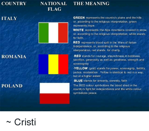 COUNTRY ITALY ROMANIA POLAND NATIONAL THE MEANING FLAG GREEN