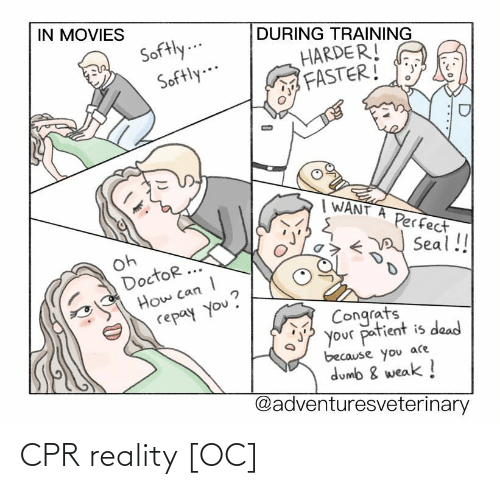 Reality and Cpr: CPR reality [OC]