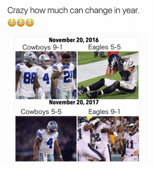 Dallas Cowboys, Crazy, and Philadelphia Eagles: Crazy how much can change in year  November 20, 2016  Cowboys 9-1  Eagles 5-5  or 4  November 20, 2017  Cowboys 5-5  Eagles 9-1  t1