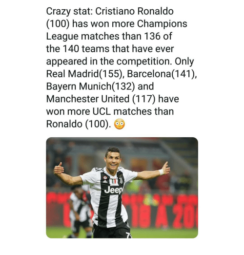Manchester United: Crazy stat: Cristiano Ronaldo  (100) has won more Champions  League matches than 136 of  the 140 teams that have ever  appeared in the competition. Only  Real Madrid(155), Barcelona(141),  Bayern Munich(132) and  Manchester United (117) have  won more UCL matches than  Ronaldo (100).  Jee