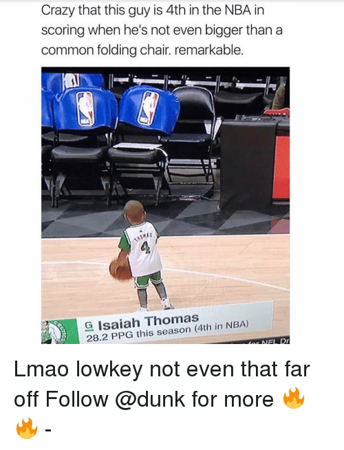 Dunk, Funny, and Nfl: Crazy that this guy is 4th in the NBA in  scoring when he's not even bigger than a  common folding chair. remarkable.  G Isaiah Thomas  in NBA)  28.2 PPG this season (4th for NFL Dr Lmao lowkey not even that far off Follow @dunk for more 🔥🔥 -