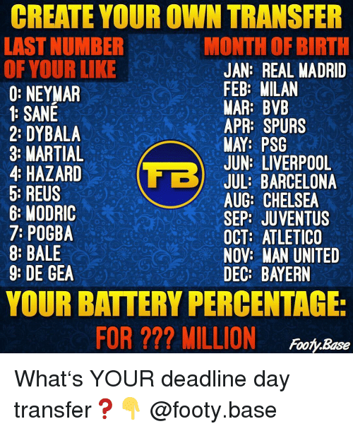 Martial: CREATE YOUR OWN TRANSFER  LAST NUMBER  OF YOUR LIKE  0: NEYMAR  1 SANE  2: DYBALA  3: MARTIAL  4: HAZARD (F  5: REUS  6: MODRIC  7: POGBA  8: BALE  9: DE GEA  MONTH OF BIRTH  JAN: REAL MADRID  FEB: MILAN  MAR: BVB  APR: SPURS  MAY: PSG  JUN: LIVERPOOL  ) JUL BARCELONA  AUG: CHELSEA  SEP: JUVENTUS  OCT: ATLETICO  NOV: WAN UNITED  DEC: BAYERN  YOUR BATTERY PERCENTAGE  FOR ??? MILLION Footy.Baxpe What's YOUR deadline day transfer❓👇 @footy.base