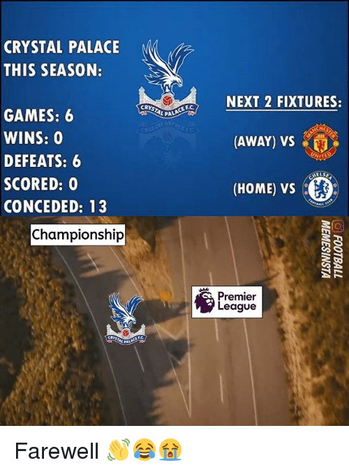 Memes, Premier League, and Games: CRYSTAL PALACE  THIS SEASON:  ENEXT 2 FIXTURES:  AWAY) VS  (HOME) VS  CRYS  GAMES: 6  WINS: 0  DEFEATS: 6  SCORED: 0  CONCEDED: 13  ELS  Championship  Premier  League Farewell 👋😂😭