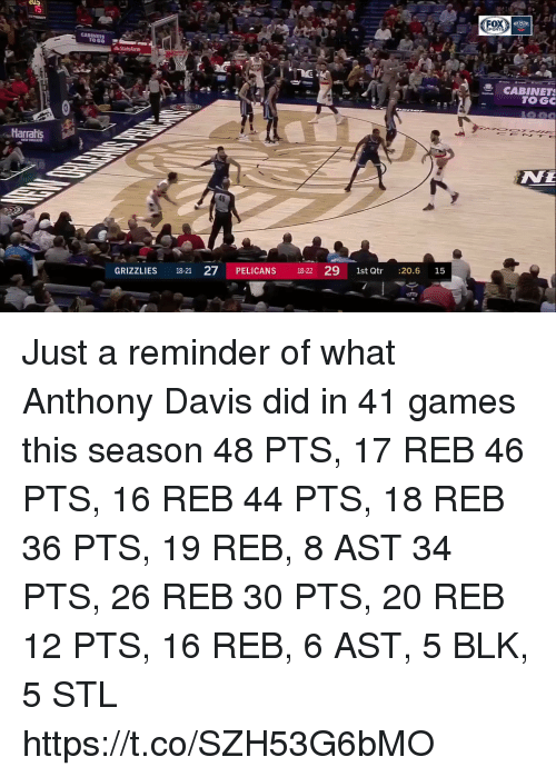 cabinet: CUS  CABINET  TO GO  Harrahis  GRIZZLIES 18-21 27 PELICANS 18-22 29 1st Qtr :20.6 15 Just a reminder of what Anthony Davis did in 41 games this season  48 PTS, 17 REB 46 PTS, 16 REB 44 PTS, 18 REB 36 PTS, 19 REB, 8 AST 34 PTS, 26 REB 30 PTS, 20 REB 12 PTS, 16 REB, 6 AST, 5 BLK, 5 STL https://t.co/SZH53G6bMO