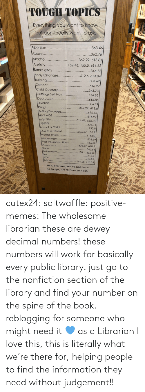 Library: cutex24: saltwaffle:  positive-memes:  The wholesome librarian  these are dewey decimal numbers! these numbers will work for basically every public library. just go to the nonfiction section of the library and find your number on the spine of the book. reblogging for someone who might need it 💙  as a Librarian I love this, this is literally what we're there for, helping people to find the information they need without judgement!!
