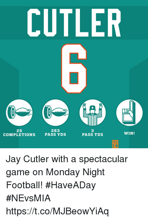 cutler: CUTLER  25  COMPLETIONS  263  PASS YDS  3  PASS TDS  WIN!  WK  14 Jay Cutler with a spectacular game on Monday Night Football! #HaveADay #NEvsMIA https://t.co/MJBeowYiAq