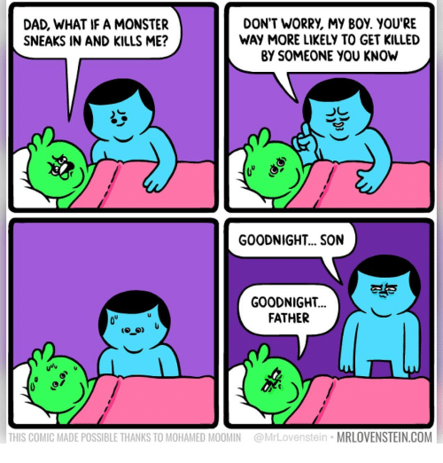 mohamed: DAD, WHAT IF A MONSTER  SNEAKS IN AND KILLS ME?  DON'T WORRY, MY BOY. YOU'RE  WAY MORE LIKELY TO GET KILLED  BY SOMEONE YOU KNOW  GOODNIGHT... SON  ES  GOODNIGHT..  FATHER  THIS COMIC MADE POSSIBLE THANKS TO MOHAMED MOOMIN @MrLovenstein MRLOVENSTEIN.COM