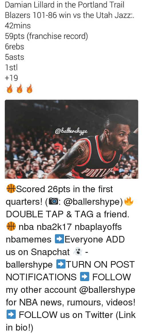 Nba, News, and Portland Trail Blazers: Damian Lillard in the Portland Trail  Blazers 101-86 win vs the Utah Jazz  42mins  59pts (franchise record)  6rebs  5asts  1 stl  +19  @Balberskype. 🏀Scored 26pts in the first quarters! (📷: @ballershype)🔥DOUBLE TAP & TAG a friend.🏀 nba nba2k17 nbaplayoffs nbamemes ➡Everyone ADD us on Snapchat 👻 - ballershype ➡TURN ON POST NOTIFICATIONS ➡ FOLLOW my other account @ballershype for NBA news, rumours, videos! ➡ FOLLOW us on Twitter (Link in bio!)
