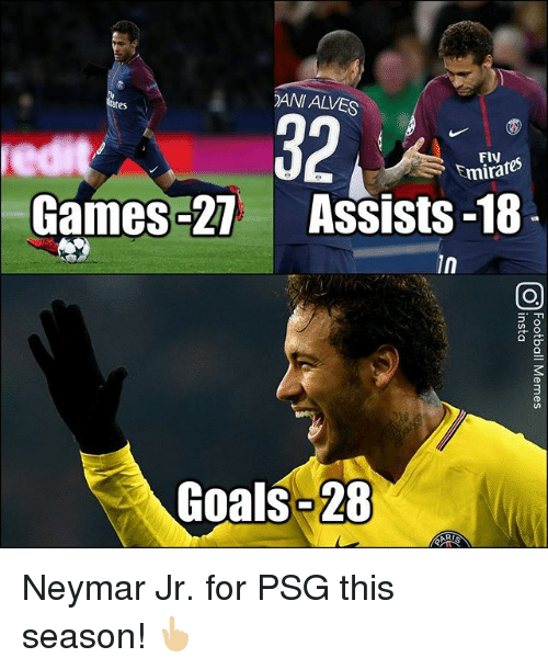 Goals, Memes, and Neymar: DANI ALVES  Fly  mirat  Games-21 Assists -18  in  Goals-28 Neymar Jr. for PSG this season! 👆🏼
