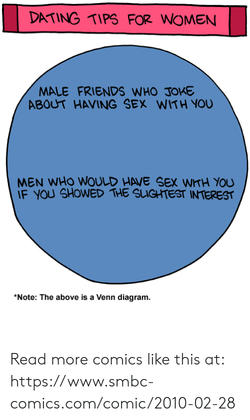 Diagram: DATING TIPS FOR WOMEN  MALE FRIENDS WHO JOE  ABOUT HAVING SEX WITH YOU  MEN WHO WOULD HAVE SEX WITH YOu  IF YOU SHOWED THE SLIGHTEST INTEREST  Note: The above is a Venn diagram. Read more comics like this at: https://www.smbc-comics.com/comic/2010-02-28