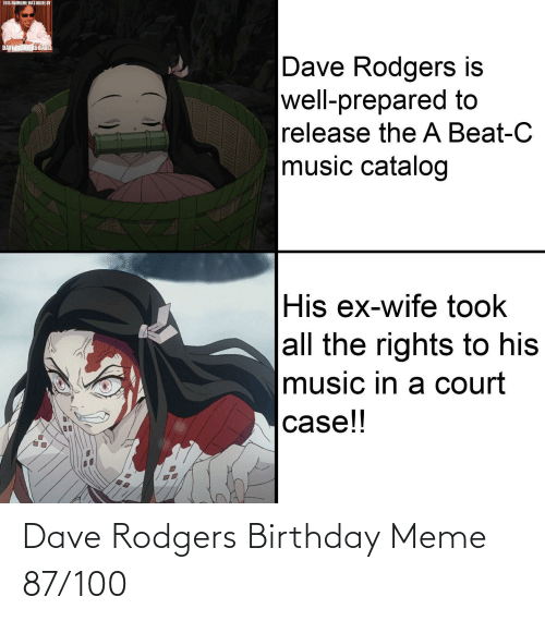 birthday meme: Dave Rodgers Birthday Meme 87/100