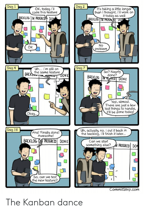 Put It Back: Day 1  Day 2  OK, today l'll  code this feature  it's taking a little longer  than I thought, 'l work on  it today as well  BACKLOG I IN PROGRES  No  problem  OK  Day 4  Day 7  Uh... I'm still on  the same feature  ВАС  So? Nearly  done?  BACKLOG  DONE  Yep, almost.  There are just a few  last things to handle,  it'll be done today!  Day 18  Aha! Finally done!  Awesome!  Uh, actually, no. I put it back in  the backlog, I'l finish it later  BACKLOG PROGRESS! DONE  Can we start  something else? W PROCRESS D0  -00  So, can we test  the new feature?  CommitStrip.com The Kanban dance
