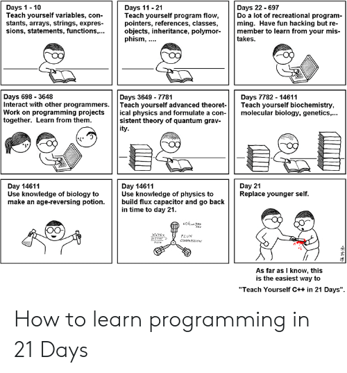 """flux: Days 1-10  Teach yourself variables, con-  stants, arrays, strings, expres-  sions, statements, functionsobjects, inheritance, polymormember to learn from your mis-  Days 11 -21  Teach yourself program flow,  pointers, references, classes,  Days 22 - 697  Do a lot of recreational program-  ming. Have fun hacking but re-  phism,  takes  Days 698- 3648  Interact with other programmers.Teach yourself advanced theoret- Teach yourself biochemistry,  Work on programming projects ical physics and formulate a con-molecular biology, genetics,...  together. Learn from them  Days 3649-7781  Days 7782 - 14611  sistent theory of quantum grav-  ity  Day 14611  Use knowledge of biology to  make an age-reversing potion.  Day 14611  Use knowledge of physics to  build flux capacitor and go back  in time to day 21  Day 21  Replace younger self  As far as I know, this  is the easiest way to  """"Teach Yourself C++ in 21 Days"""". How to learn programming in 21 Days"""