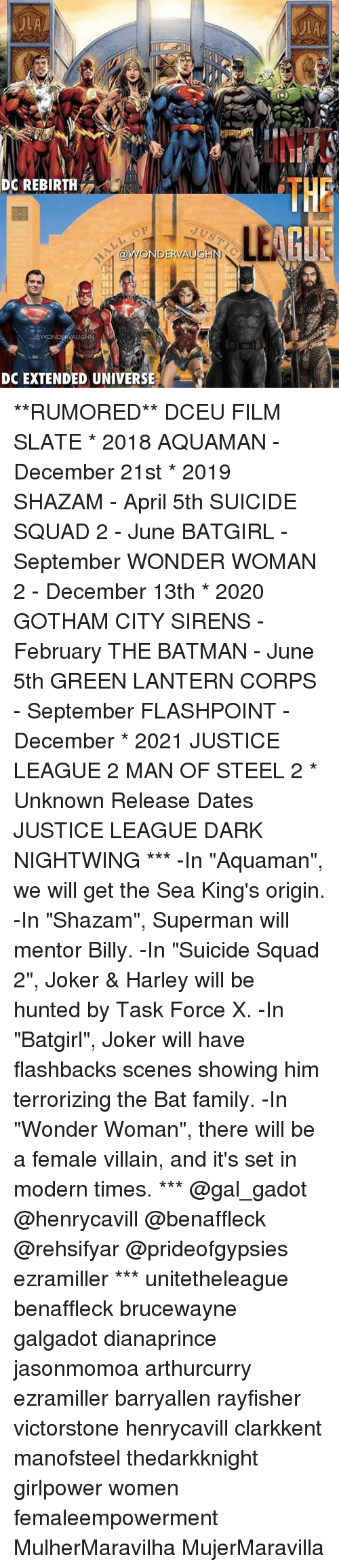 "Green Lantern: DC REBIRTH  LE  OWONDERVAUGH  ND  DC EXTENDED UNIVERSE **RUMORED** DCEU FILM SLATE * 2018 AQUAMAN - December 21st * 2019 SHAZAM - April 5th SUICIDE SQUAD 2 - June BATGIRL - September WONDER WOMAN 2 - December 13th * 2020 GOTHAM CITY SIRENS - February THE BATMAN - June 5th GREEN LANTERN CORPS - September FLASHPOINT - December * 2021 JUSTICE LEAGUE 2 MAN OF STEEL 2 * Unknown Release Dates JUSTICE LEAGUE DARK NIGHTWING *** -In ""Aquaman"", we will get the Sea King's origin. -In ""Shazam"", Superman will mentor Billy. -In ""Suicide Squad 2"", Joker & Harley will be hunted by Task Force X. -In ""Batgirl"", Joker will have flashbacks scenes showing him terrorizing the Bat family. -In ""Wonder Woman"", there will be a female villain, and it's set in modern times. *** @gal_gadot @henrycavill @benaffleck @rehsifyar @prideofgypsies ezramiller *** unitetheleague benaffleck brucewayne galgadot dianaprince jasonmomoa arthurcurry ezramiller barryallen rayfisher victorstone henrycavill clarkkent manofsteel thedarkknight girlpower women femaleempowerment MulherMaravilha MujerMaravilla"