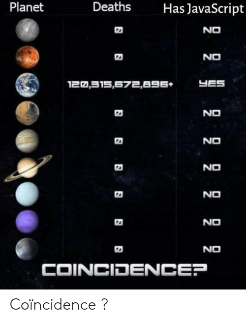 deaths: Deaths  Planet  Has JavaScript  NO  NO  122,315,672,896  YES  NO  NO  NO  NO  NO  NO  COINCIDENCEP Coïncidence ?
