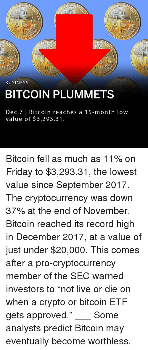 "Bitcoin: DECENT  NTF  ECENTE  DEDENTE  DECE  ENTR  BUSINESS  BITCOIN PLUMMETS  Dec 7 | Bitcoin reaches a 15-month low  value of $3,293.31 Bitcoin fell as much as 11% on Friday to $3,293.31, the lowest value since September 2017. The cryptocurrency was down 37% at the end of November. Bitcoin reached its record high in December 2017, at a value of just under $20,000. This comes after a pro-cryptocurrency member of the SEC warned investors to ""not live or die on when a crypto or bitcoin ETF gets approved."" ___ Some analysts predict Bitcoin may eventually become worthless."