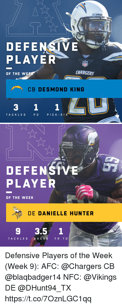 s&p: DEFENSI VE  PLAYER  CHARGERS  OF THE WE  CB DESMOND KING  3 1 1  TA C K L E S  P D  PICK-S I   DEFENSIVE' 07  PLAYER  OF THE WEEK  DE DANIELLE HUNTER  9 3.5 1 Defensive Players of the Week (Week 9):  AFC: @Chargers CB @blaqbadger14  NFC: @Vikings DE @DHunt94_TX https://t.co/7OznLGC1qq