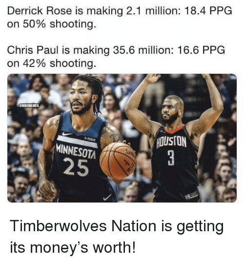 Derrick Rose: Derrick Rose is making 2.1 million: 18.4 PPG  on 50% shooting.  Chris Paul is making 35.6 million: 16.6 PPG  on 42% shooting.  HOUSTON  ftbit  MINNESOTA  25 Timberwolves Nation is getting its money's worth!
