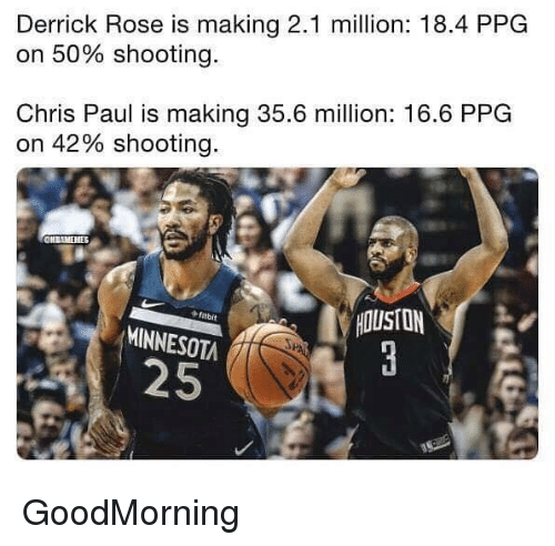Derrick Rose: Derrick Rose is making 2.1 million: 18.4 PPG  on 50% shooting.  Chris Paul is making 35.6 million: 16.6 PPG  on 42% shooting.  OUSTON  ftbit  MINNESOTA  25 GoodMorning