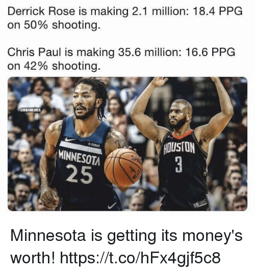 Derrick Rose: Derrick Rose is making 2.1 million: 18.4 PPG  on 50% shooting.  Chris Paul is making 35.6 million: 16.6 PPG  on 42% shooting.  HOUSTON  ftbit  MINNESOTA  25 Minnesota is getting its money's worth! https://t.co/hFx4gjf5c8