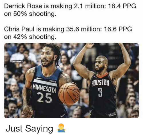 Derrick Rose: Derrick Rose is making 2.1 million: 18.4 PPG  on 50% shooting.  Chris Paul is making 35.6 million: 16.6 PPG  on 42% shooting.  OUSTON  MINNESOTA  25 Just Saying 🤷‍♂️