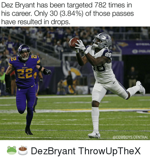 Dez Bryant, Memes, and Target: Dez Bryant has been targeted 782 times in  his career. Only 30 (3.84%) of those passes  have resulted in drops.  88  Vikings  BOYS CENTRAL 🐸☕ DezBryant ThrowUpTheX