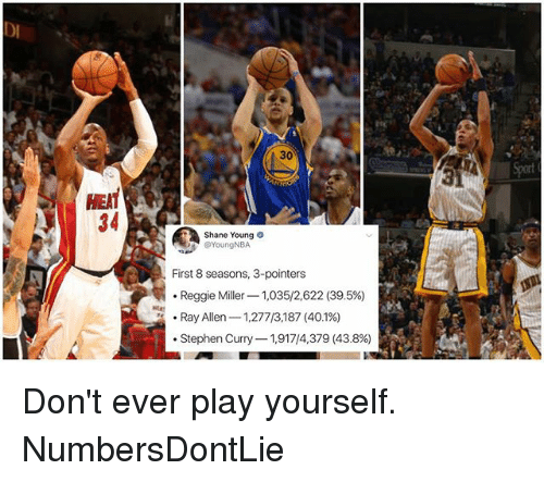 Basketball, Golden State Warriors, and Reggie: DI  30  Sport  HEAT  34  Shane Young  YoungNBA  First 8 seasons, 3-pointers  -Reggie Miller-1,035/2,622 (39.5%)  en_  . Stephen Curry-1917/4,379 (43.8%) Don't ever play yourself. NumbersDontLie