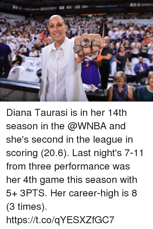 7/11, Memes, and WNBA (Womens National Basketball Association): Diana Taurasi is in her 14th season in the @WNBA and she's second in the league in scoring (20.6).   Last night's 7-11 from three performance was her 4th game this season with 5+ 3PTS. Her career-high is 8 (3 times). https://t.co/qYESXZfGC7