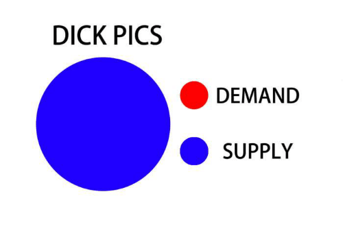 Dank, Dick Pics, and Dick: DICK PICS  DEMAND  SUPPLY
