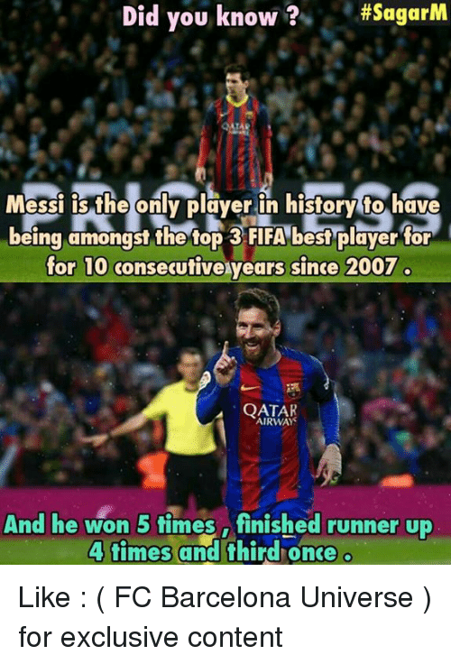 Barcelona, Fifa, and Memes: Did Did you know  #Sagar  you Messi isthe only player in history to have  being amongst the top 3 FIFA best player for  for 10 consecutive years since 2007  QATAR  AIRWAY  And he won 5 times finished runner up  4 times and third once Like : ( FC Barcelona Universe ) for exclusive content