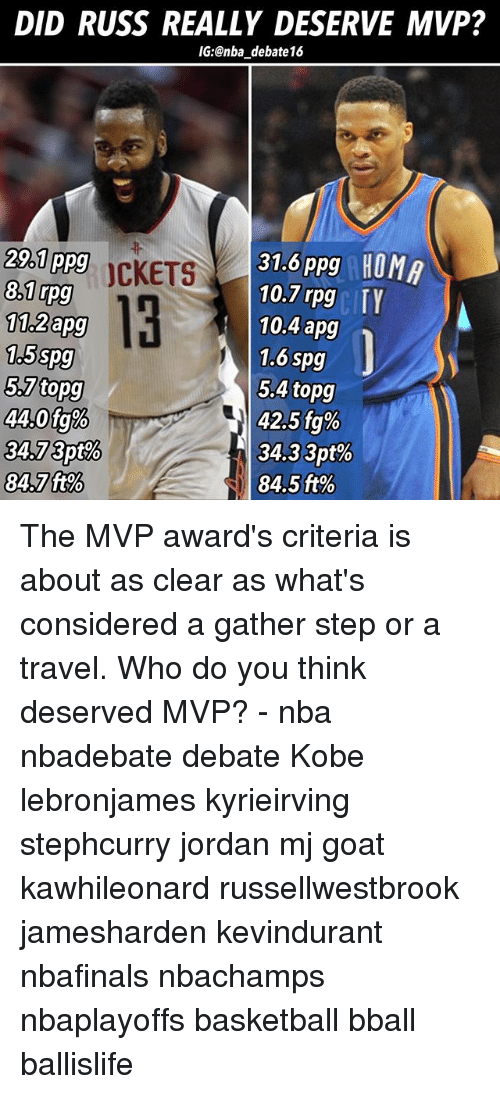 Basketball, Memes, and Nba: DID RUSS REALLY DESERVE MVP?  IG:@nba debate16  31.6 PPg HOMA  10.7 rpg TY  712apg  1.5spg  5.7 topg  1.6 Spg  5.4 topg  42.5 fg%  34.3 3pt%  84.5 ft%  83706% The MVP award's criteria is about as clear as what's considered a gather step or a travel. Who do you think deserved MVP? - nba nbadebate debate Kobe lebronjames kyrieirving stephcurry jordan mj goat kawhileonard russellwestbrook jamesharden kevindurant nbafinals nbachamps nbaplayoffs basketball bball ballislife