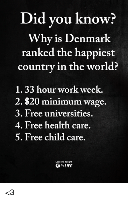 Work, Denmark, and Free: Did vou know?  Why is Denmark  ranked the happiest  country in the world?  1.33 hour work week  2. $20 minimum wage.  3. Free universities.  4. Free health care.  5. Free child care,  Lessons Taught  ByLIFE <3