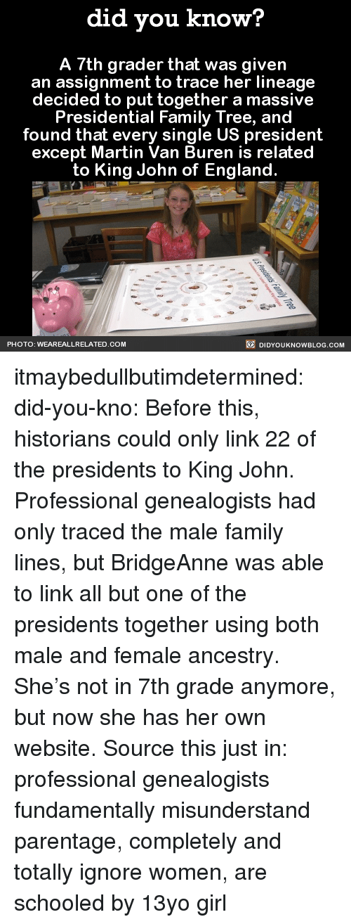schooled: did you know?  A 7th grader that was given  an assignment to trace her lineage  decided to put together a massive  Presidential Family Tree, and  found that every single US president  except Martin Van Buren is related  to King John of England.  PHOTO: WEAREALLRELATED.COM  te DİDYOU KNOWBLOG.COM itmaybedullbutimdetermined: did-you-kno:    Before this, historians could only link 22 of the presidents to King John. Professional genealogists had only traced the male family lines, but   BridgeAnne   was able to link all but one of the presidents together using both male and female ancestry.   She's not in 7th grade anymore, but now she has her own website. Source  this just in: professional genealogists fundamentally misunderstand parentage, completely and totally ignore women, are schooled by 13yo girl