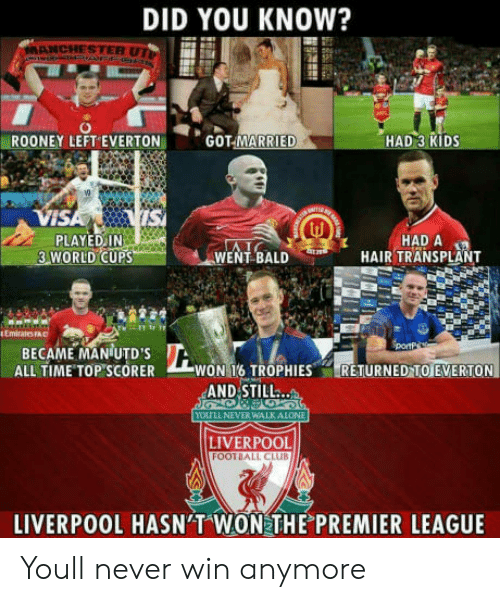 fac: DID YOU KNOW?  ANCHESTER UT  ROONEY LEFT EVERTON  GOT-MARRIE  HAD 3 KIDS  VI  PLAYED IN  3 WORLD CUPS  WENL BALD HIR THADSPL  HAIR TRANSPLANT  Emirats FAC  BECAME MANUTDS  ALL TIME TOP SCORER WON T6 TROPHIESRETURNED TO EVERTON  AND STILL..  ou LL NEVER WALK ALONE  LIVERPOOL  FOOTBALL CLUB  LIVERPOOL HASN'T WON THE PREMIER LEAGUE Youll never win anymore