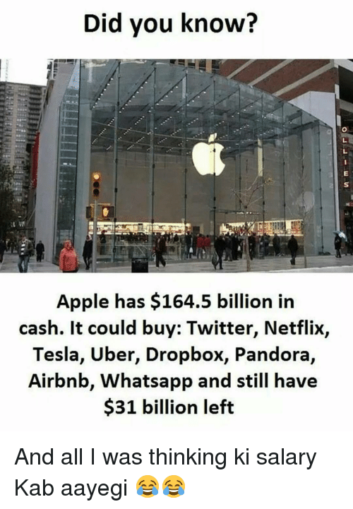 Dropbox: Did you know?  Apple has $164.5 billion in  cash. It could buy: Twitter, Netflix,  Tesla, Uber, Dropbox, Pandora,  Airbnb, Whatsapp and still have  $31 billion left And all I was thinking ki salary Kab aayegi 😂😂