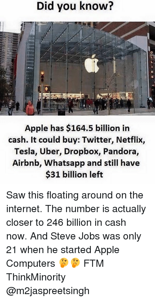 Dropbox: Did you know?  Apple has $164.5 billion in  cash. It could buy: Twitter, Netflix,  Tesla, Uber, Dropbox, Pandora,  Airbnb, Whatsapp and still have  $31 billion left Saw this floating around on the internet. The number is actually closer to 246 billion in cash now. And Steve Jobs was only 21 when he started Apple Computers 🤔🤔 FTM ThinkMinority @m2jaspreetsingh