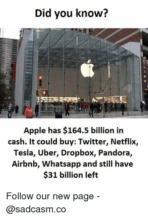 Dropbox: Did you know?  Apple has $164.5 billion in  cash. It could buy: Twitter, Netflix,  Tesla, Uber, Dropbox, Pandora,  Airbnb, Whatsapp and still have  $31 billion left Follow our new page - @sadcasm.co
