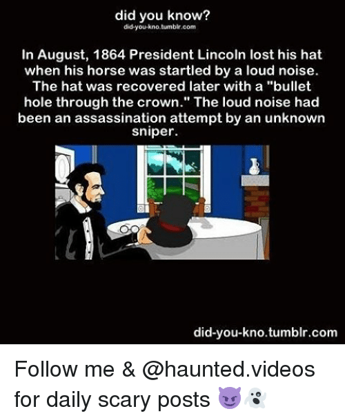 """bullet holes: did you know?  did you kno tumblr.com  In August, 1864 President Lincoln lost his hat  when his horse was startled by a loud noise.  The hat was recovered later with a """"bullet  hole through the crown."""" The loud noise had  been an assassination attempt by an unknown  sniper.  did-you-kno tumblr.com Follow me & @haunted.videos for daily scary posts 😈👻"""