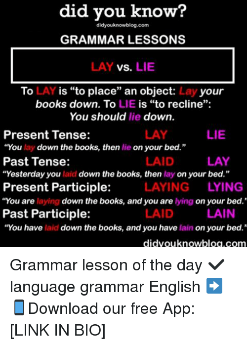 "Lay's, Memes, and 🤖: did you know?  didyouknowblog.com  GRAMMAR LESSONS  LAY VS.  LIE  To LAY is ""to place"" an object  Lay  your  books down. To LIE  is ""to recline  You should lie down  LIE  LAY  Present Tense:  ""You lay down the books, then lie on your bed.""  LAID  LAY  Past Tense:  Yesterday you laid  down the books, then lay on your bed.""  LAYING  LYING  Present Participle:  ""You are  laying  down the books, and you are lying on your bed  LAIN  Past Participle:  LAID  ""You have laid down the books, and you have lain on your bed.  didyouknowblog.com Grammar lesson of the day ✔️ language grammar English ➡📱Download our free App: [LINK IN BIO]"