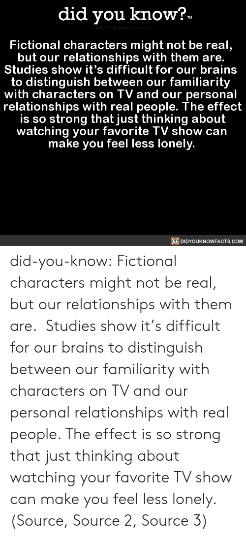 Fictional: did you know?.  DidYouKnowFacts.com  Fictional characters might not be real,  but our relationships with them are.  Studies show it's difficult for our brains  to distinguish between our familiarity  with characters on TV and our personal  relationships with real people. The effect  is so strong that just thinking about  watching your favorite TV show can  make you feel less lonely.  DIDYOUKNOWFACTS.COM did-you-know: Fictional characters might not be real, but our relationships with them are.  Studies show it's difficult for our brains to distinguish between our familiarity with characters on TV and our personal relationships with real people. The effect is so strong that just thinking about watching your favorite TV show can make you feel less lonely.  (Source, Source 2, Source 3)