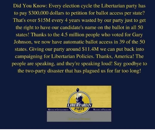 gary johnson: Did You Know: Every election cycle the Libertarian party has  to pay $300,000 dollars to petition for ballot access per state?  That's over $15M every 4 years wasted by our party just to get  the right to have our candidate's name on the ballot in all 50  states! Thanks to the 4.5 million people who voted for Gary  Johnson, we now have automatic ballot access in 39 of the 50  states. Giving our party around $11.4M we can put back into  campaigning for Libertarian Policies. Thanks, America! The  people are speaking, and they're speaking loud! Say goodbye to  the two-party disaster that has plagued us for far too long!  LIBERTARIAN  PARTI