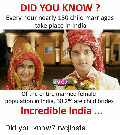 Memes, India, and 🤖: DID YOU KNOW?  Every hour nearly 150 child marriages  take place in India  10  RVCJ  Of the entire married female  population in India, 30.2% are child brides  Incredible India...  WWW.RVCJ.COM Did you know? rvcjinsta