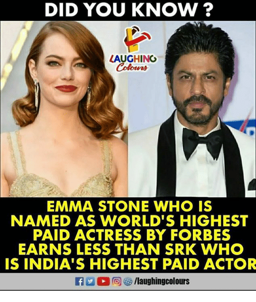 Emma Stone: DID YOU KNOW ?  LAUGHINO  EMMA STONE WHO IS  NAMED AS WORLD'S HIGHEST  PAID ACTRESS BY FORBES  EARNS LESS THAN SRK WHO  IS INDIA'S HIGHEST PAID ACTOR