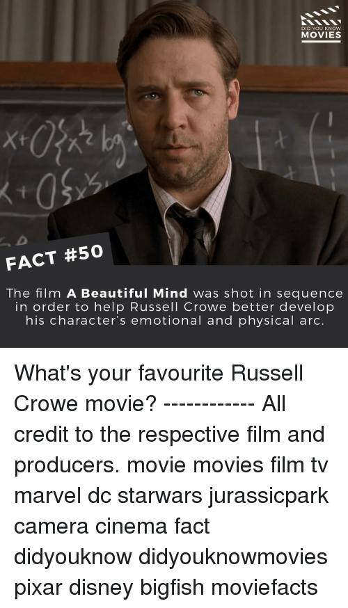 Disney, Memes, and Pixar: DID YOU KNOW  MOVIES  FACT #50  The film A Beautiful Mind was shot in sequence  in order to help Russell Crowe better develop  his character's emotional and physical arc. What's your favourite Russell Crowe movie? ------------ All credit to the respective film and producers. movie movies film tv marvel dc starwars jurassicpark camera cinema fact didyouknow didyouknowmovies pixar disney bigfish moviefacts