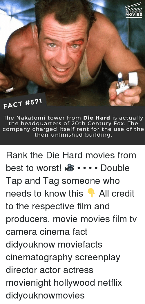 Memes, Movies, and Netflix: DID YOU KNOw  MOVIES  FACT #571  The Nakatomi tower from Die Hard is actually  the headquarters of 20th Century Fox. The  company charged itself rent for the use of the  then-unfinished building. Rank the Die Hard movies from best to worst! 🎥 • • • • Double Tap and Tag someone who needs to know this 👇 All credit to the respective film and producers. movie movies film tv camera cinema fact didyouknow moviefacts cinematography screenplay director actor actress movienight hollywood netflix didyouknowmovies